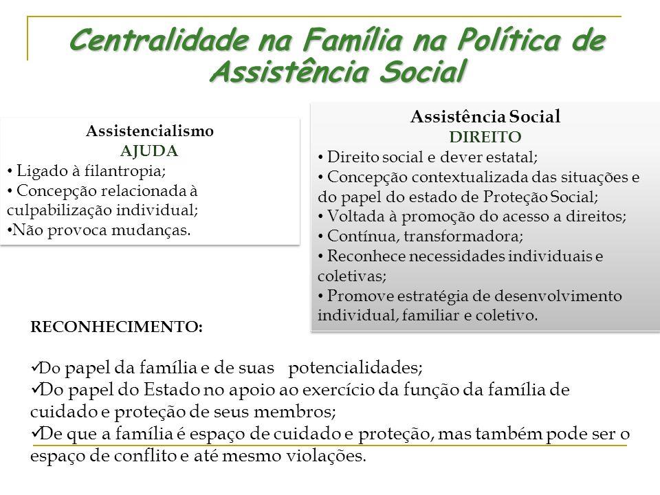 Centralidade na Família na Política de Assistência Social RECONHECIMENTO: Do papel da família e de suas potencialidades; Do papel do Estado no apoio a