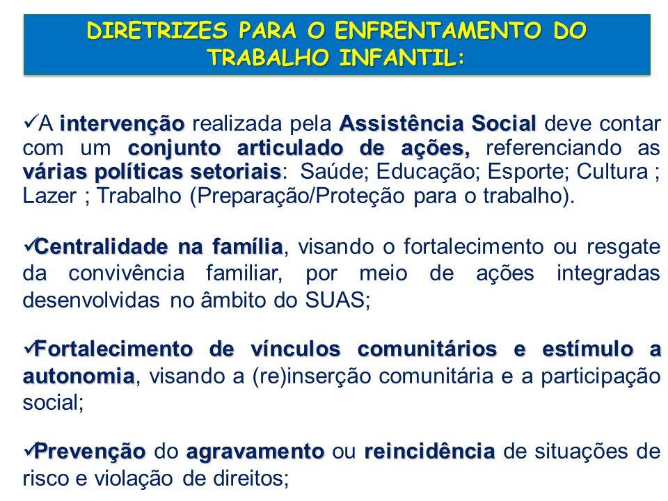 intervenção Assistência Social conjunto articulado de ações, várias políticas setoriais A intervenção realizada pela Assistência Social deve contar co