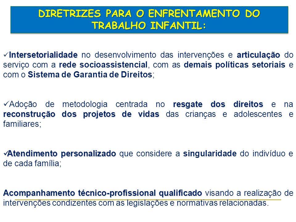 Intersetorialidadearticulação Intersetorialidade no desenvolvimento das intervenções e articulação do serviço com a rede socioassistencial, com as dem
