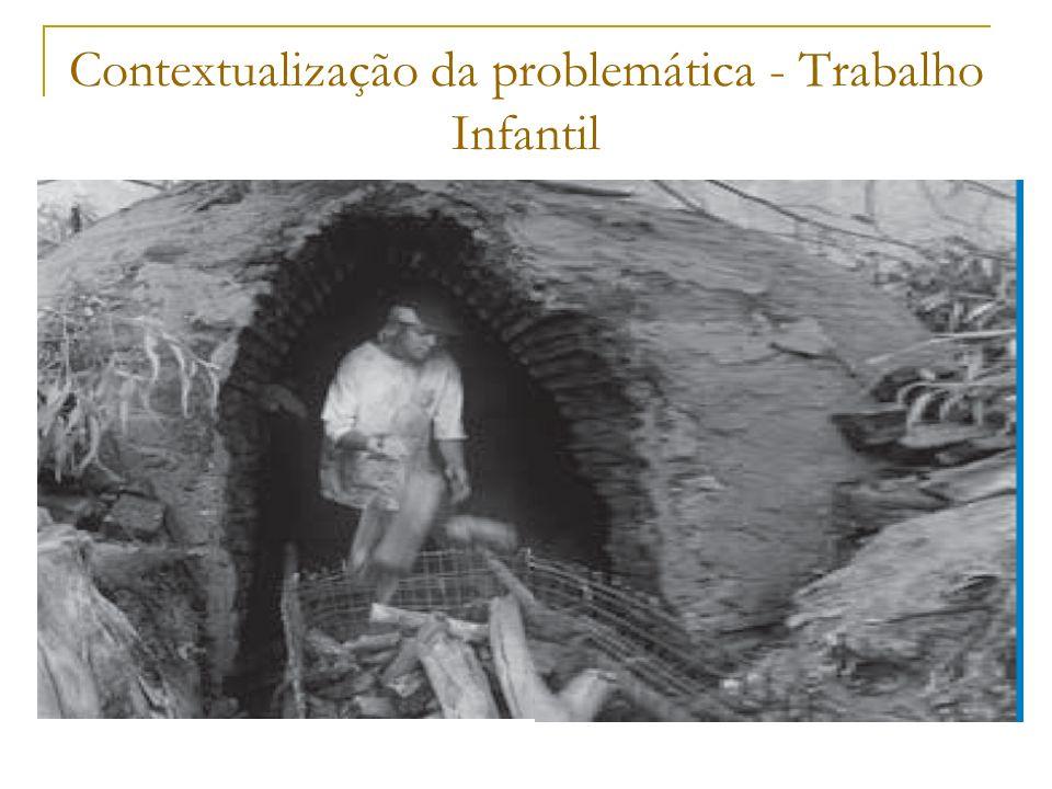 Contextualização da problemática - Trabalho Infantil