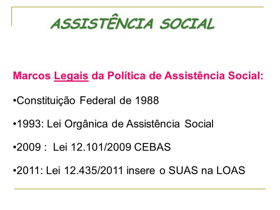 ASSISTÊNCIA SOCIAL Marcos Normativos do SUAS: Política Nacional de Assistência Social (PNAS/2004); Norma Operacional Básica do SUAS (NOB/SUAS/2005); Norma Operacional Básica de Recursos Humanos (NOB- RH/SUAS/2006); Tipificação dos Serviços Socioassistenciais (2009); Protocolo de Gestão Integrada de Serviços, Benefícios e Programas de Transferência de Renda (2009).