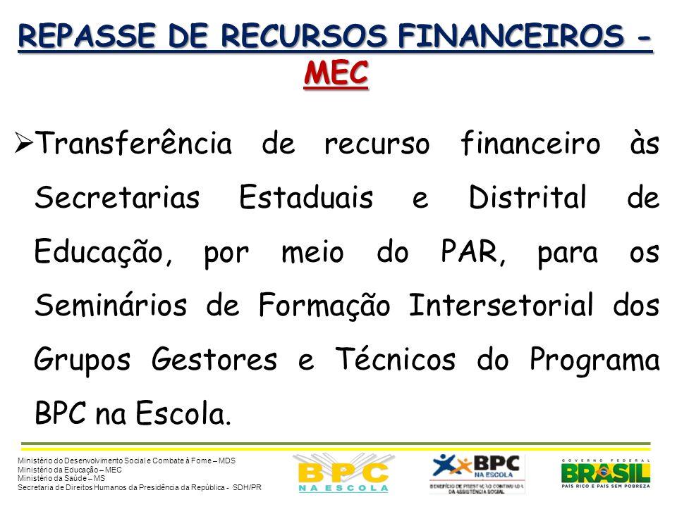 REPASSE DE RECURSOS FINANCEIROS – MDS MDS transfere aos municípios e ao DF recursos por meio do FNAS para aplicação do Questionário. O valor repassado