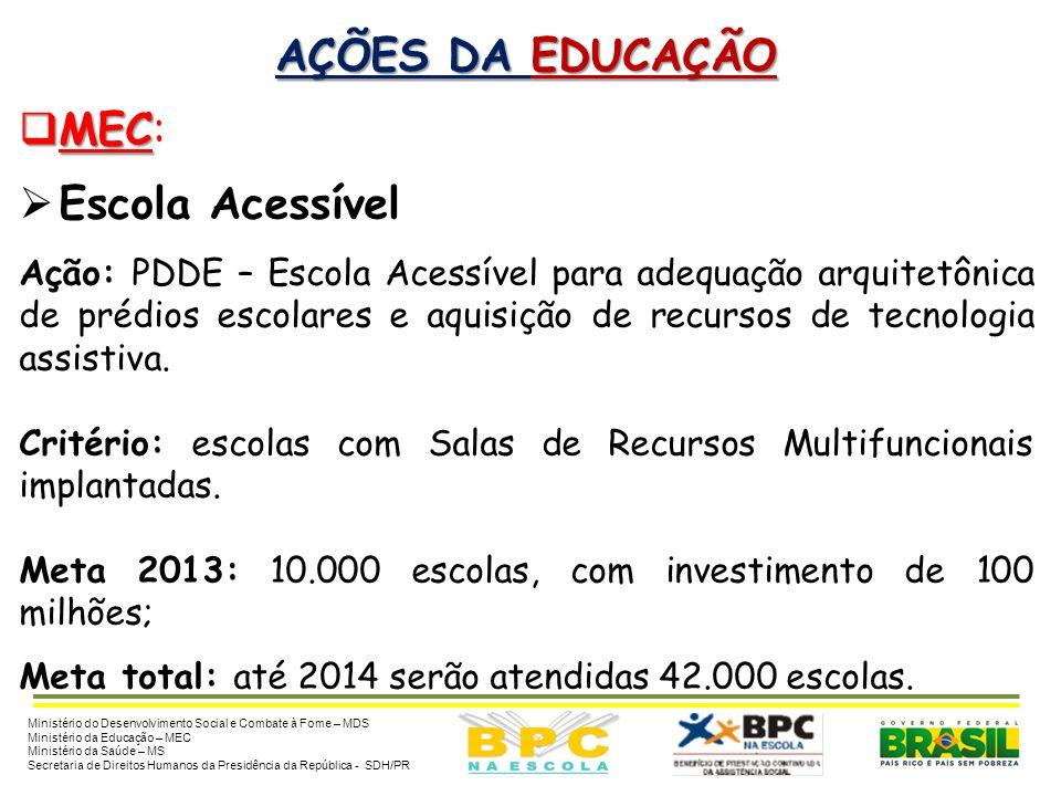 AÇÕES DA EDUCAÇÃO Ônibus Urbano Escolar acessível (ONUREA) Veículo tipo micro ônibus, zero km, ano/modelo 2012, acessível ao transporte escolar diário