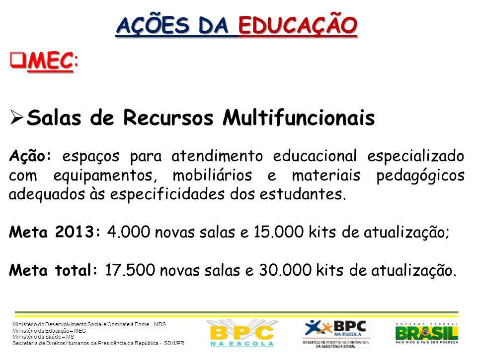 AÇÕES DA EDUCAÇÃO MEC MEC: Escola Acessível Ação: PDDE – Escola Acessível para adequação arquitetônica de prédios escolares e aquisição de recursos de