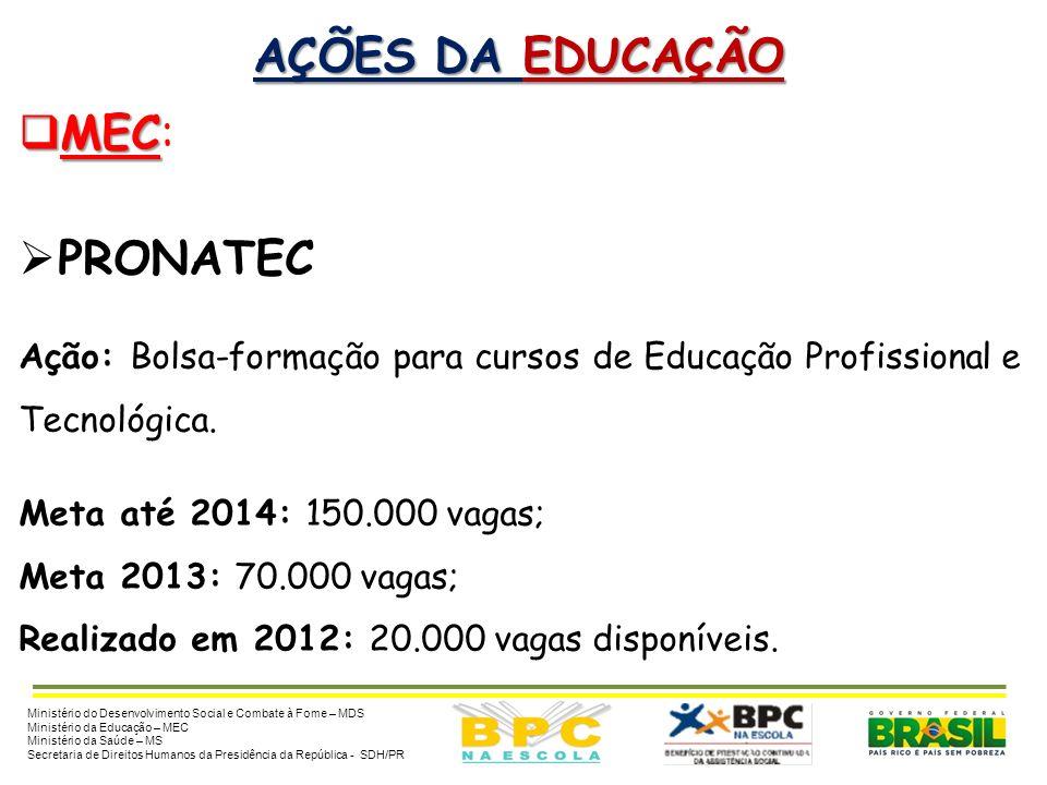 AÇÕES DA EDUCAÇÃO MEC MEC: Educação Bilíngue – LIBRAS/Língua Portuguesa Ação: formação e contratação de profissionais e professores para ensino da Lib