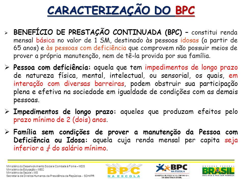 Portas de Entrada: Acolhimento universal Rede de Cuidados à Pessoa com Deficiência: EDUCAÇÃO ASSISTÊNCIA SOCIAL: CRAS,CREAS E CENTRO DIA, RESIDENCIA INCLUSIVA ASSISTÊNCIA SOCIAL: CRAS,CREAS E CENTRO DIA, RESIDENCIA INCLUSIVA PROGRAMA BPC NA ESCOLA Ações Intersetoriais: Melhoria concreta das condições de vida ATENÇÃO BÁSICA ATENÇÃO ODONTOLÓGICA ATENÇÃO BÁSICA ATENÇÃO ODONTOLÓGICA REDE DE URGÊNCIA - UPA, SAMU, PRONTO SOCORRO REDE DE URGÊNCIA - UPA, SAMU, PRONTO SOCORRO OUTROS EQUIPAMENTOS SOCIAIS – ESCOLAS, CRAS, CREAS E CENTRO DIA CER E OUTROS SERVIÇOS DE REABILITAÇÃO DO SUS CER E OUTROS SERVIÇOS DE REABILITAÇÃO DO SUS HOSPITAL GERAL E ESPECIALIZADO TECNOLOGIA ASSISTIVA TRANSPORTE Residência Escola Ministério do Desenvolvimento Social e Combate à Fome – MDS Ministério da Educação – MEC Ministério da Saúde – MS Secretaria de Direitos Humanos da Presidência da República - SDH/PR Saúde no BPC na Escola Identificar barreiras de acesso à escola decorrentes de condições de saúde, a partir dos dados fornecidos pelo programa BPC na escola, e realizar ações intersetoriais e de atenção à saúde por meio de uma Rede de Cuidados à Pessoa com Deficiência: ESPORTE E LAZER