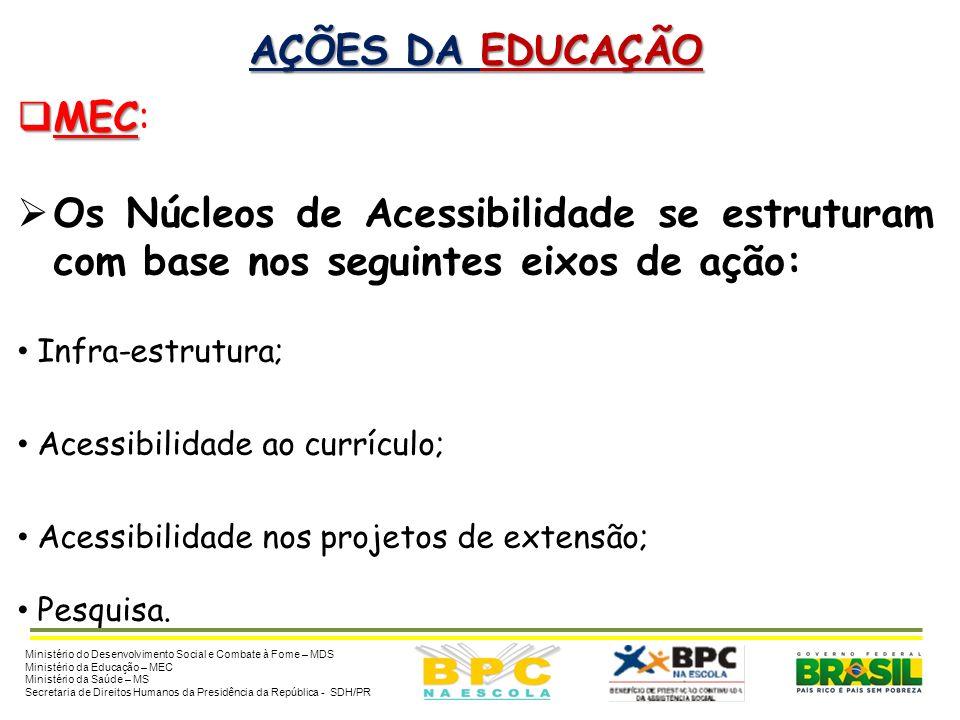 AÇÕES DA EDUCAÇÃO MEC MEC: INCLUIR – Acessibilidade na Educação Superior Ação: implantação de Núcleos de Acessibilidade nas universidades federais. Me