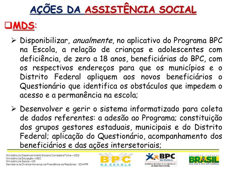 AÇÕES DA SAÚDE Articulação com os Coordenadores Estaduais e Municipais das Áreas Técnicas de Saúde da Pessoa com Deficiência para o acompanhamento das