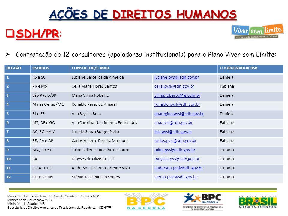 AÇÕES DA ASSISTÊNCIA SOCIAL MDS MDS: Coordenar, até 2014, o processo de adesão dos municípios ao Programa; Implementar, no período de 2012 a 2014, o r