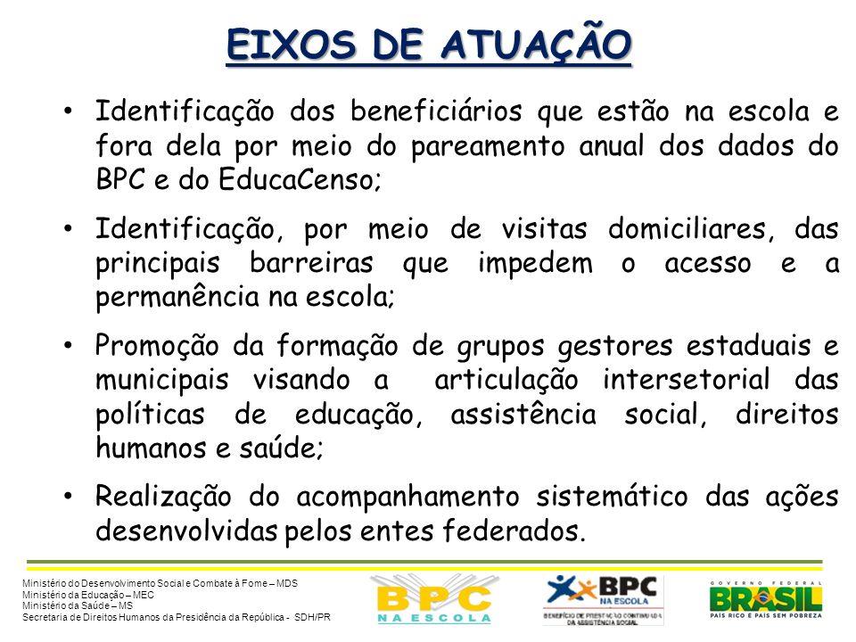 AÇÕES DA EDUCAÇÃO MEC MEC: Educação Bilíngue – LIBRAS/Língua Portuguesa Ação: formação e contratação de profissionais e professores para ensino da Libras/Língua Portuguesa.