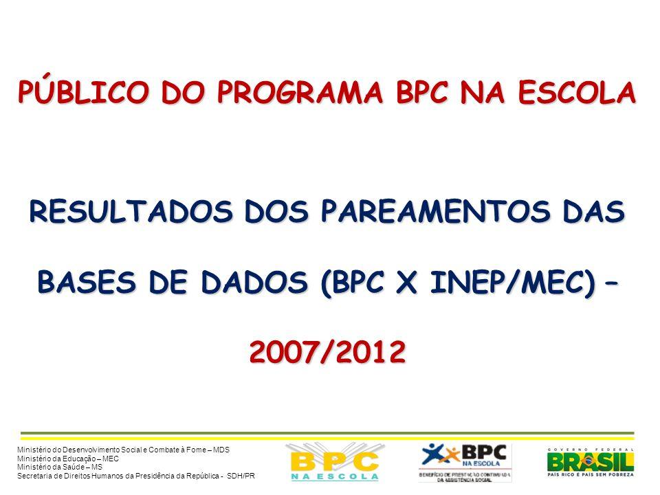 EIXOS DE ATUAÇÃO Identificação dos beneficiários que estão na escola e fora dela por meio do pareamento anual dos dados do BPC e do EducaCenso; Identi