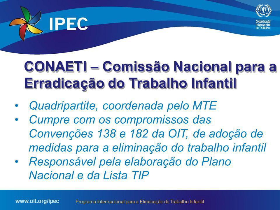 Organização Internacional do Trabalho www.oit.org/ipec Programa Internacional para a Eliminação do Trabalho Infantil CONAETI – Comissão Nacional para