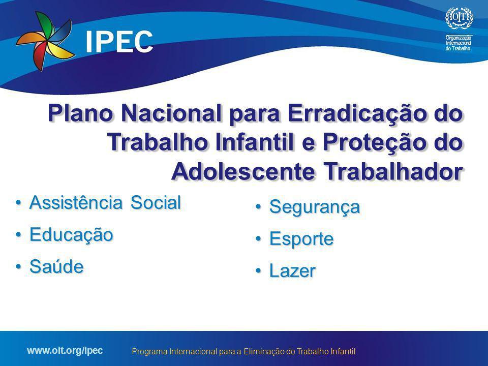 Organização Internacional do Trabalho www.oit.org/ipec Programa Internacional para a Eliminação do Trabalho Infantil Assistência SocialAssistência Soc