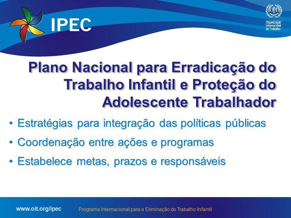 Organização Internacional do Trabalho www.oit.org/ipec Programa Internacional para a Eliminação do Trabalho Infantil Estratégias para integração das p