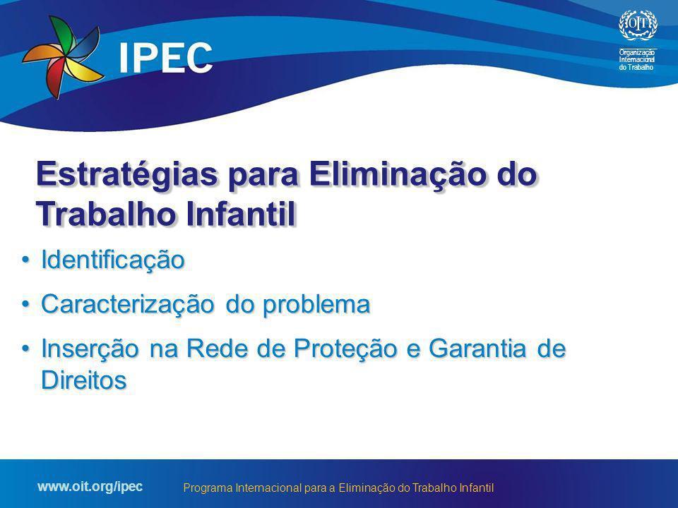 Organização Internacional do Trabalho www.oit.org/ipec Programa Internacional para a Eliminação do Trabalho Infantil IdentificaçãoIdentificação Caract