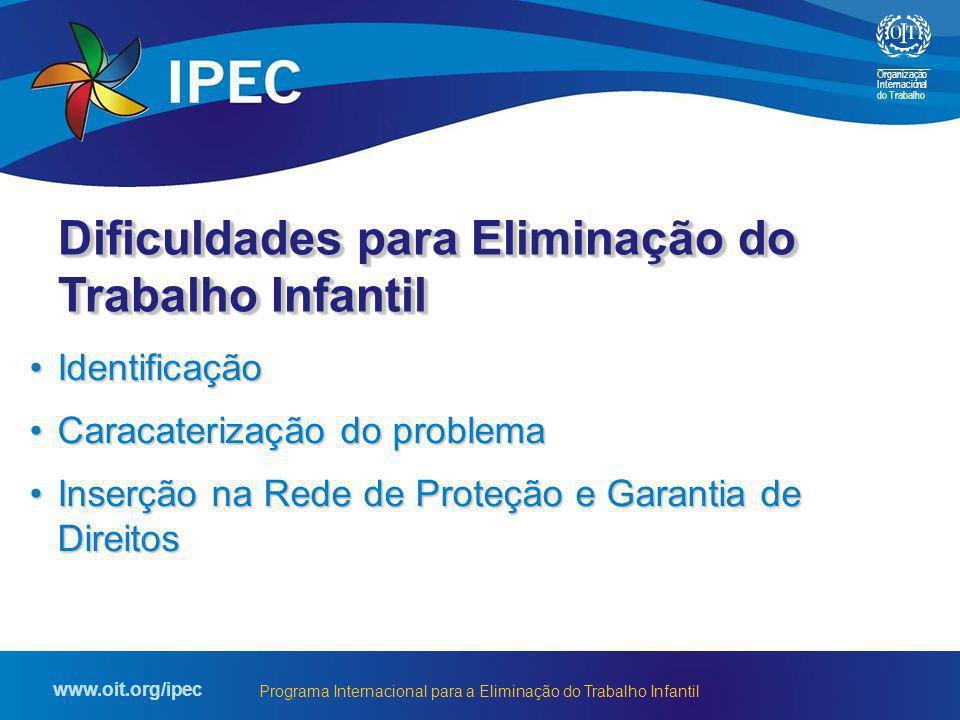 Organização Internacional do Trabalho www.oit.org/ipec Programa Internacional para a Eliminação do Trabalho Infantil IdentificaçãoIdentificação Caraca