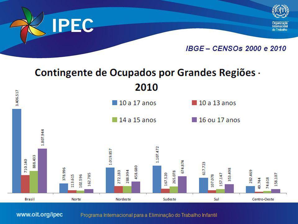 Organização Internacional do Trabalho www.oit.org/ipec Programa Internacional para a Eliminação do Trabalho Infantil CRIANÇAS E ADOLESCENTES OCUPADOS ENTRE 10 E 17 ANOS CENSO 2000 CENSO 2010 Total 10 a 13 anos 14 e 15 anos 16 e 17 anos Total 10 a 13 anos 14 e 15 anos 16 e 17 anos Brasil 3.935.489699.1941.092.2852.144.0103.406.517710.140888.4331.807.944 Sul 656.887105.787176.900374.200617.723107.078157.147353.498 Paraná 253.25636.45870234146.564240.27142.11863.271134.882