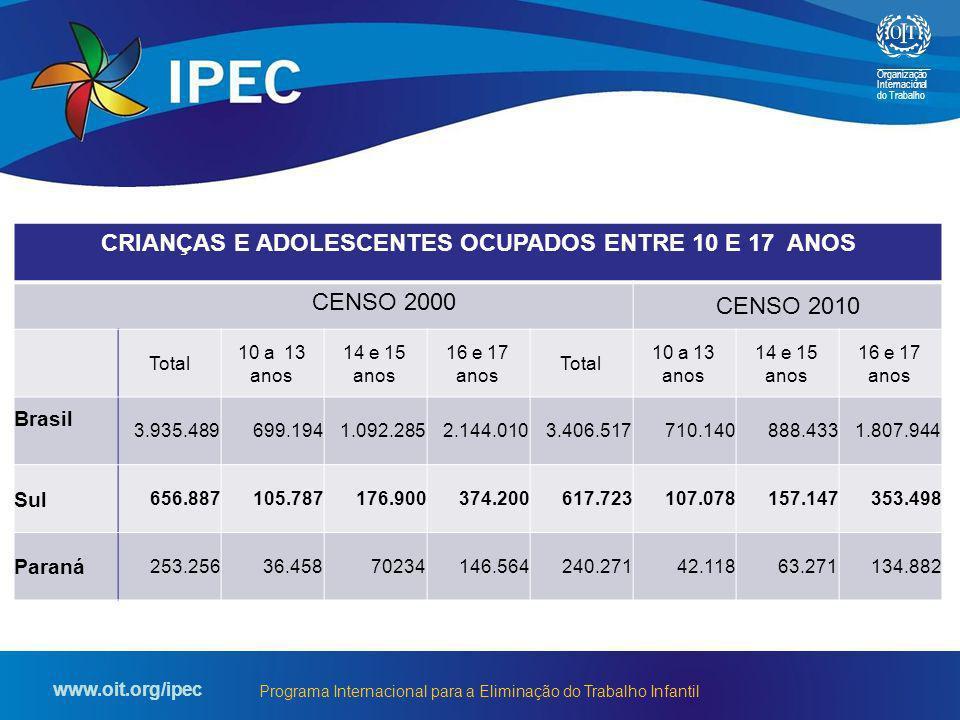 Organização Internacional do Trabalho www.oit.org/ipec Programa Internacional para a Eliminação do Trabalho Infantil CRIANÇAS E ADOLESCENTES OCUPADOS