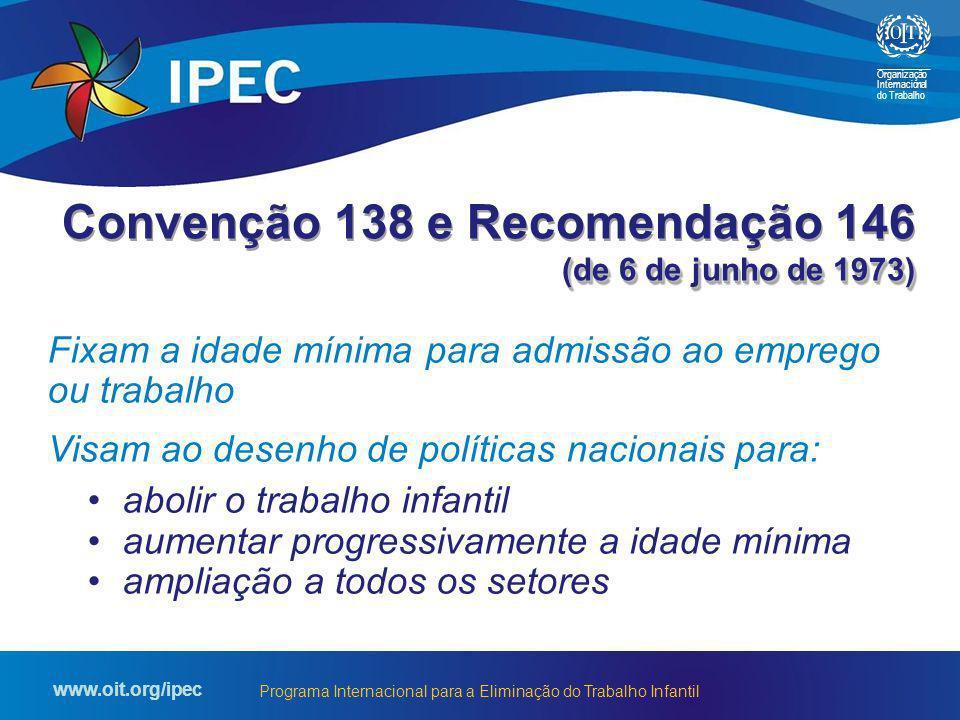 Organização Internacional do Trabalho www.oit.org/ipec Programa Internacional para a Eliminação do Trabalho Infantil (de 6 de junho de 1973) Convenção
