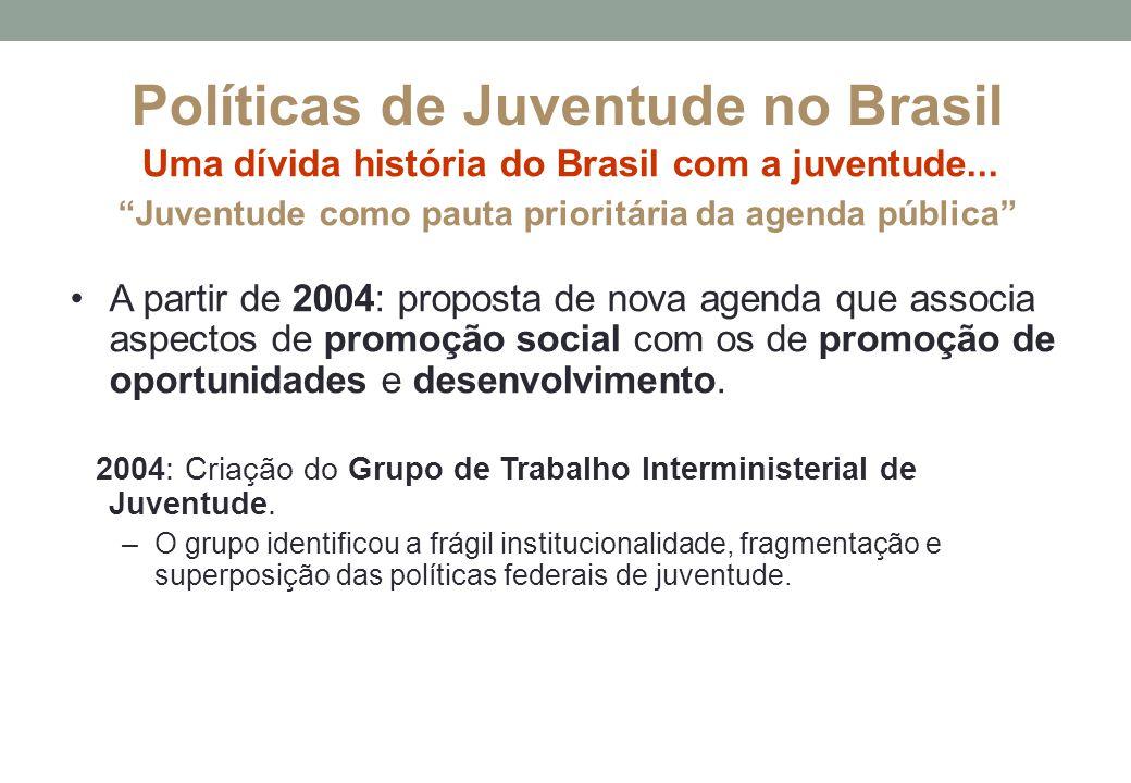 Uma dívida história do Brasil com a juventude... Juventude como pauta prioritária da agenda pública A partir de 2004: proposta de nova agenda que asso