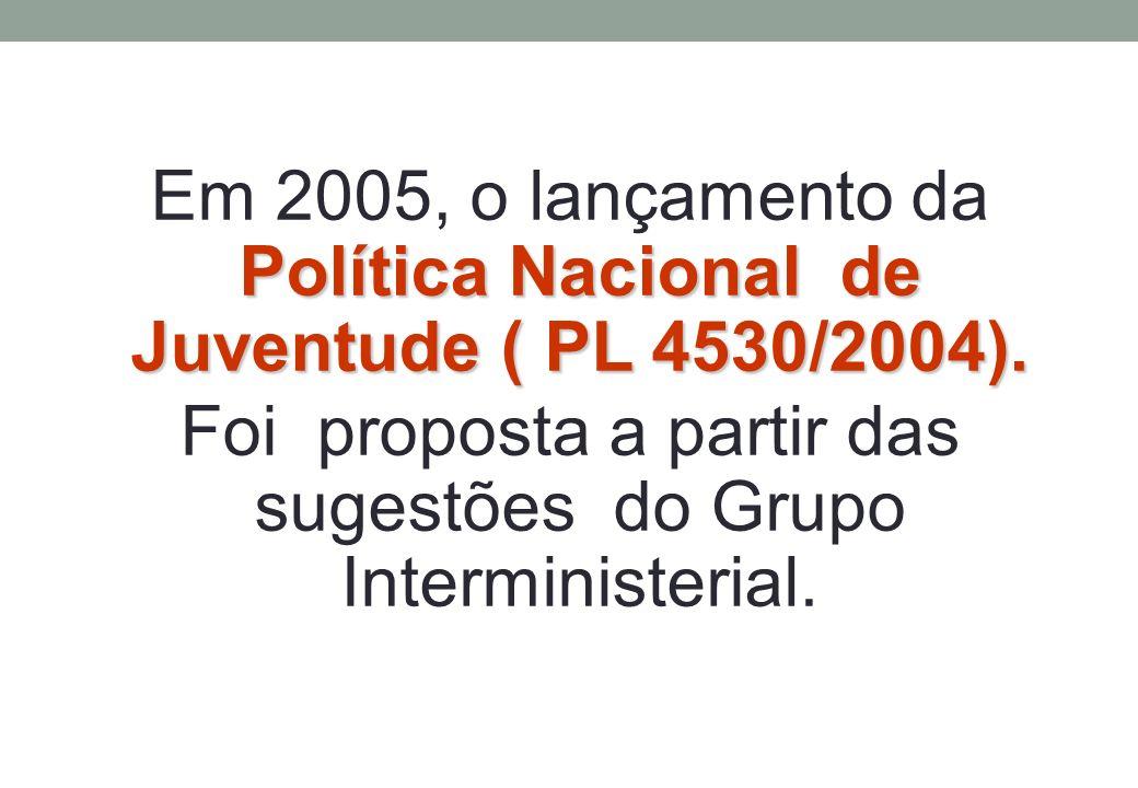 Política Nacional de Juventude ( PL 4530/2004). Em 2005, o lançamento da Política Nacional de Juventude ( PL 4530/2004). Foi proposta a partir das sug