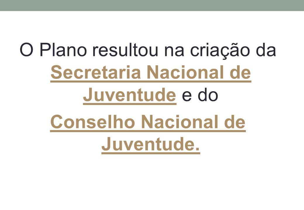 O Plano resultou na criação da Secretaria Nacional de Juventude e do Conselho Nacional de Juventude.