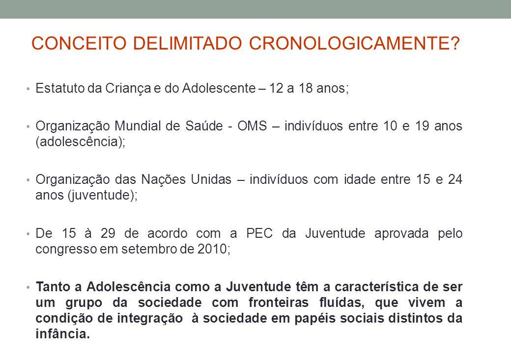 Centros da Juventude - Paraná