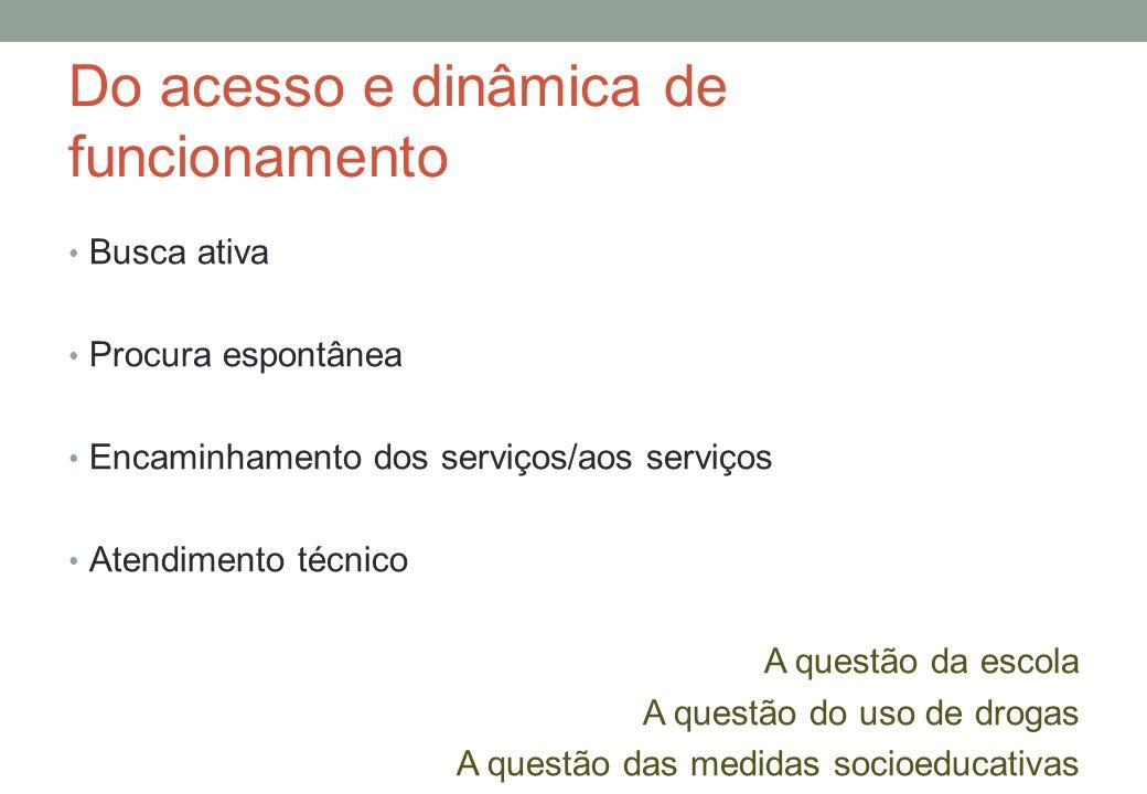 Do acesso e dinâmica de funcionamento Busca ativa Procura espontânea Encaminhamento dos serviços/aos serviços Atendimento técnico A questão da escola