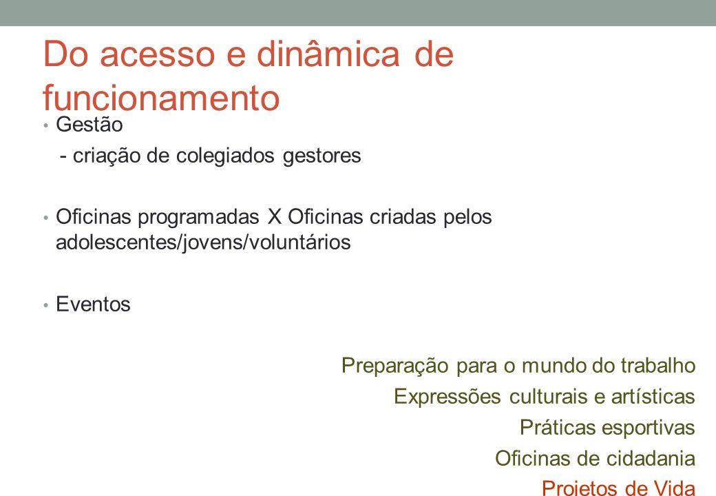 Do acesso e dinâmica de funcionamento Gestão - criação de colegiados gestores Oficinas programadas X Oficinas criadas pelos adolescentes/jovens/volunt