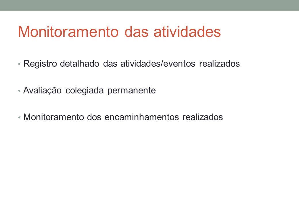 Monitoramento das atividades Registro detalhado das atividades/eventos realizados Avaliação colegiada permanente Monitoramento dos encaminhamentos realizados