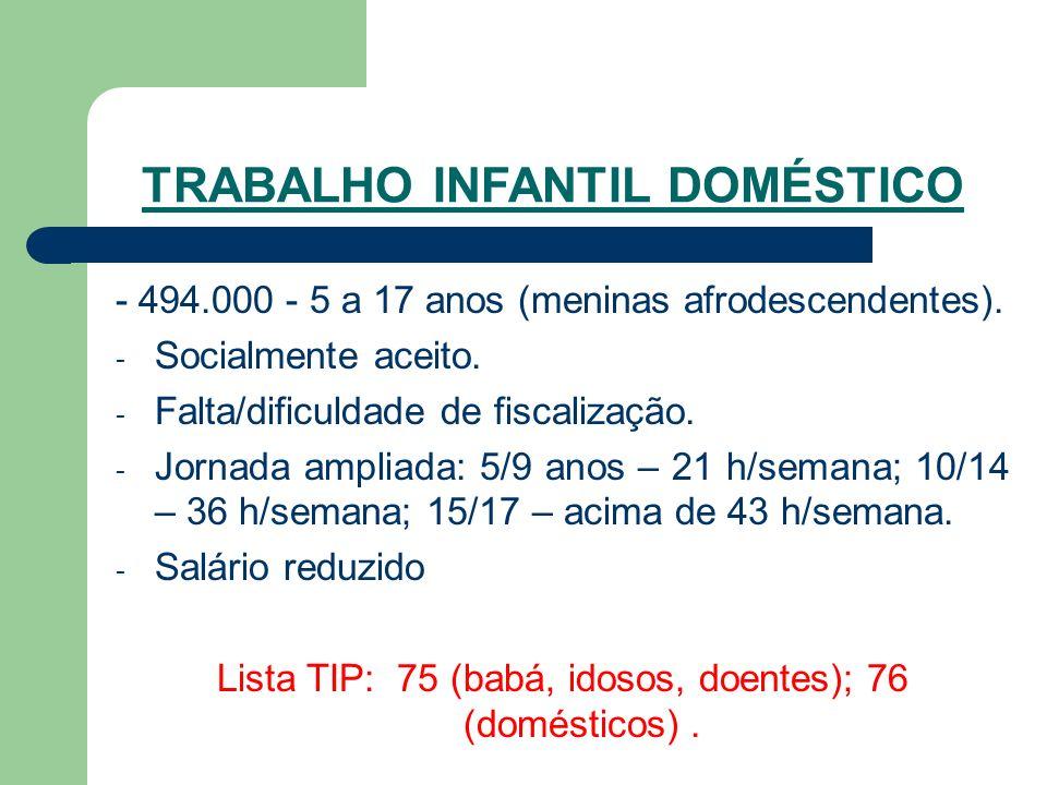 TRABALHO INFANTIL DOMÉSTICO - 494.000 - 5 a 17 anos (meninas afrodescendentes).
