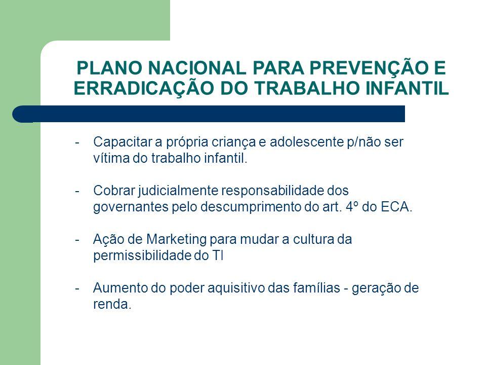 PLANO NACIONAL PARA PREVENÇÃO E ERRADICAÇÃO DO TRABALHO INFANTIL -Capacitar a própria criança e adolescente p/não ser vítima do trabalho infantil.