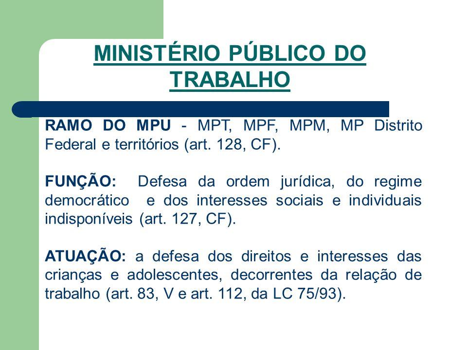 MINISTÉRIO PÚBLICO DO TRABALHO RAMO DO MPU - MPT, MPF, MPM, MP Distrito Federal e territórios (art.