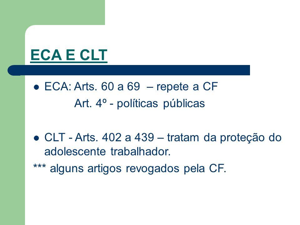 ECA E CLT ECA: Arts. 60 a 69 – repete a CF Art. 4º - políticas públicas CLT - Arts.