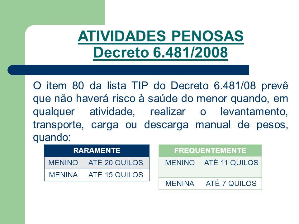 O item 80 da lista TIP do Decreto 6.481/08 prevê que não haverá risco à saúde do menor quando, em qualquer atividade, realizar o levantamento, transporte, carga ou descarga manual de pesos, quando: ATIVIDADES PENOSAS Decreto 6.481/2008 RARAMENTE MENINOATÉ 20 QUILOS MENINAATÉ 15 QUILOS FREQUENTEMENTE MENINOATÉ 11 QUILOS MENINAATÉ 7 QUILOS