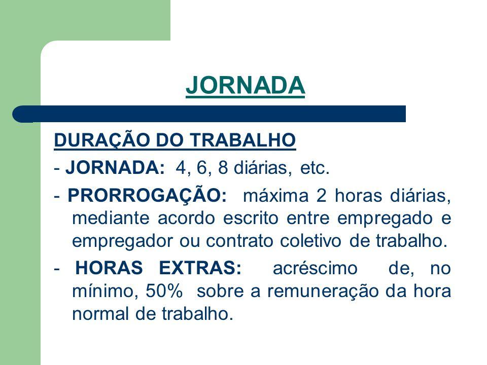 DURAÇÃO DO TRABALHO - JORNADA: 4, 6, 8 diárias, etc.
