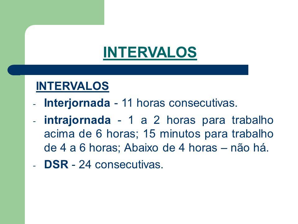 INTERVALOS - Interjornada - 11 horas consecutivas.