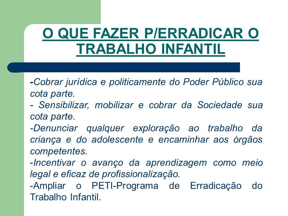 -Cobrar jurídica e politicamente do Poder Público sua cota parte.