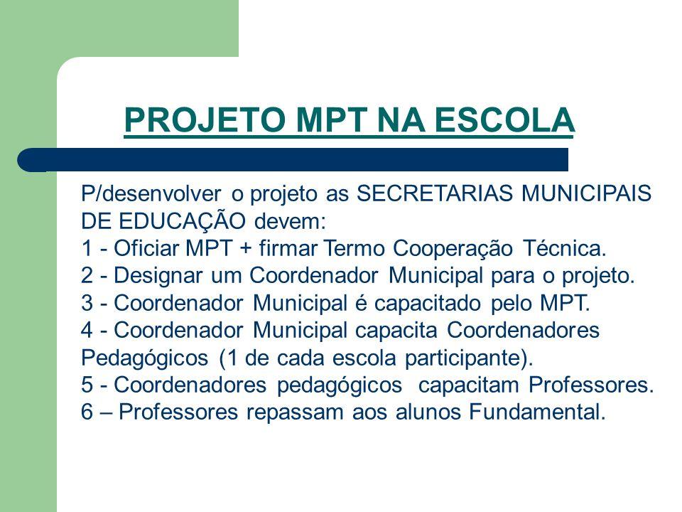 P/desenvolver o projeto as SECRETARIAS MUNICIPAIS DE EDUCAÇÃO devem: 1 - Oficiar MPT + firmar Termo Cooperação Técnica.