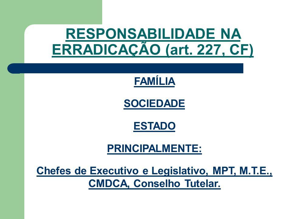 FAMÍLIA SOCIEDADE ESTADO PRINCIPALMENTE: Chefes de Executivo e Legislativo, MPT, M.T.E., CMDCA, Conselho Tutelar.