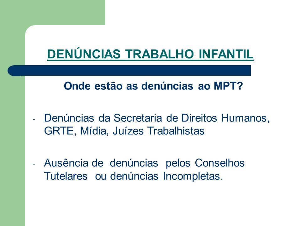 DENÚNCIAS TRABALHO INFANTIL Onde estão as denúncias ao MPT.