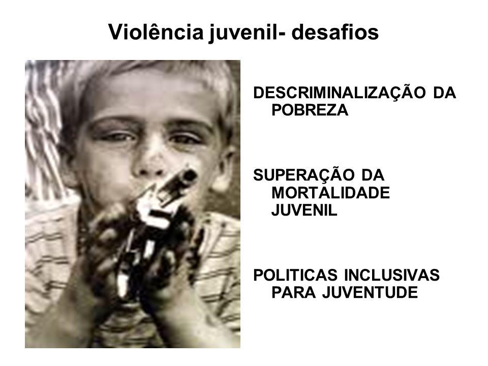 Violência juvenil- desafios DESCRIMINALIZAÇÃO DA POBREZA SUPERAÇÃO DA MORTALIDADE JUVENIL POLITICAS INCLUSIVAS PARA JUVENTUDE