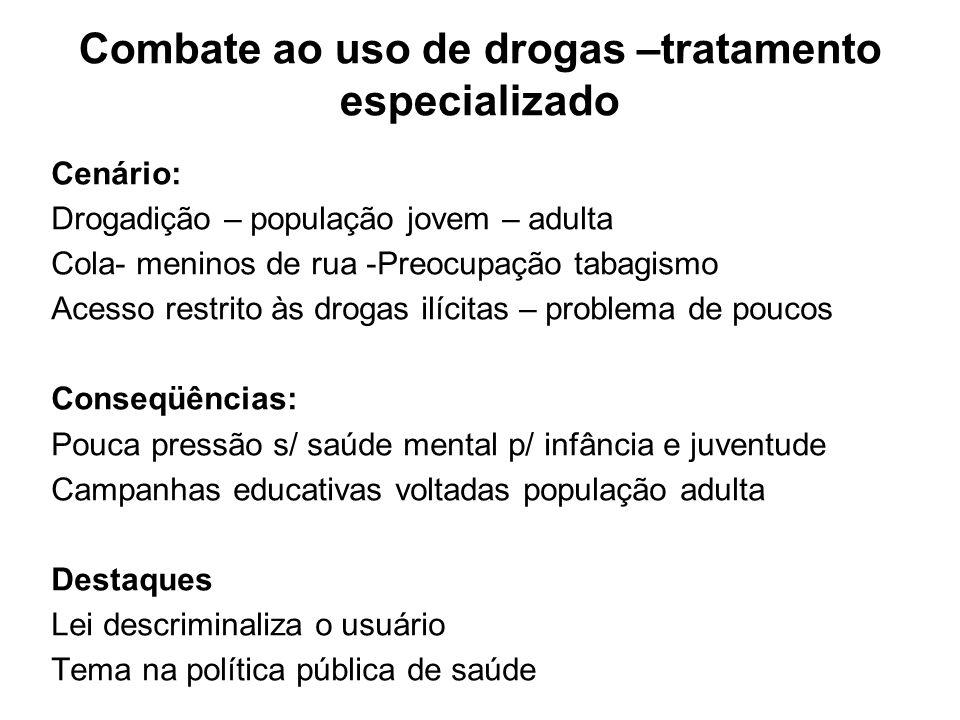 Cenário: Drogadição – população jovem – adulta Cola- meninos de rua -Preocupação tabagismo Acesso restrito às drogas ilícitas – problema de poucos Con
