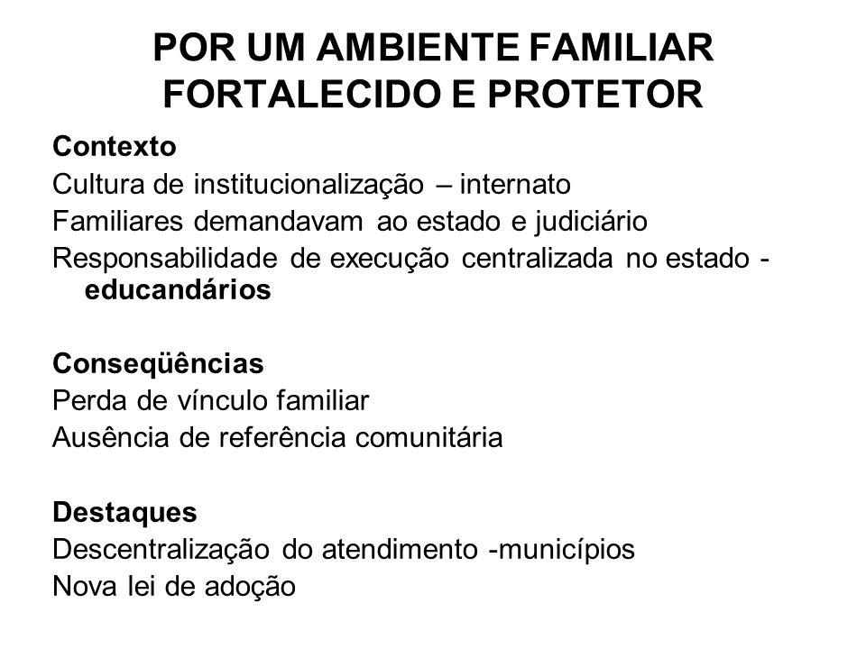 PELO FORTALECIMENTO DAS ESTRUTURAS DE DEFESA DE DIREITOS