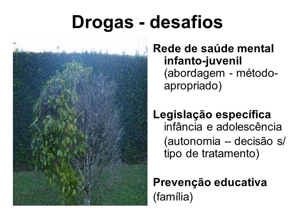 Drogas - desafios Rede de saúde mental infanto-juvenil (abordagem - método- apropriado) Legislação específica infância e adolescência (autonomia – dec