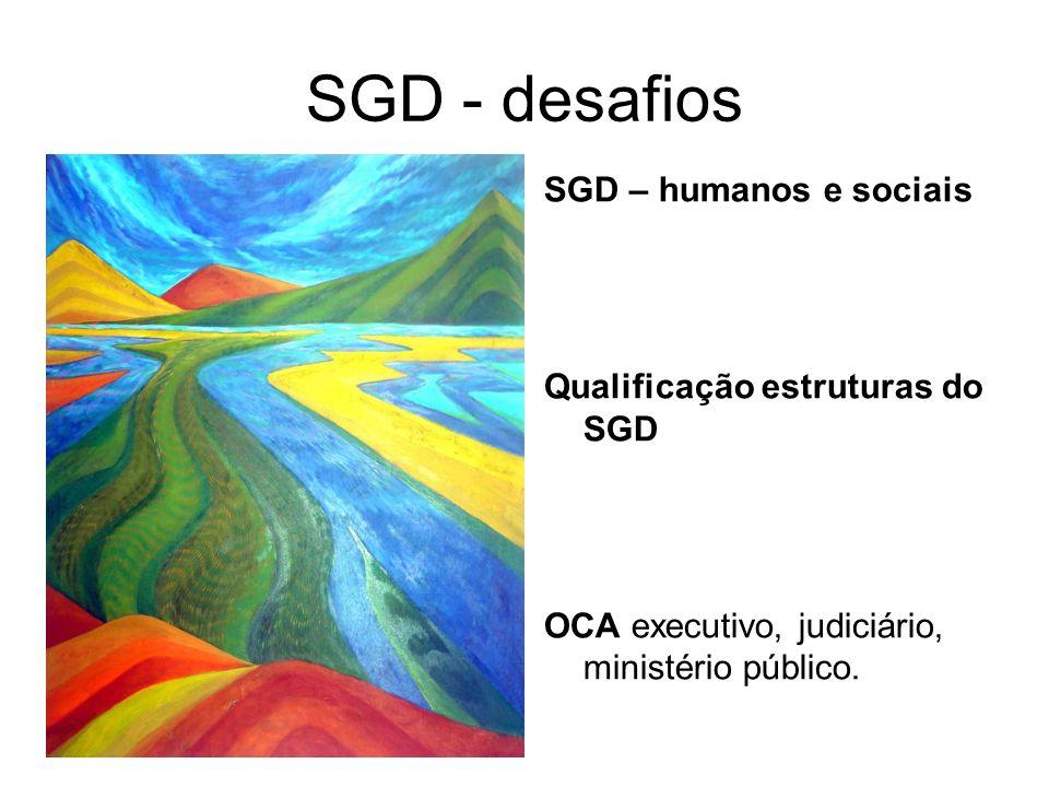 SGD - desafios SGD – humanos e sociais Qualificação estruturas do SGD OCA executivo, judiciário, ministério público.