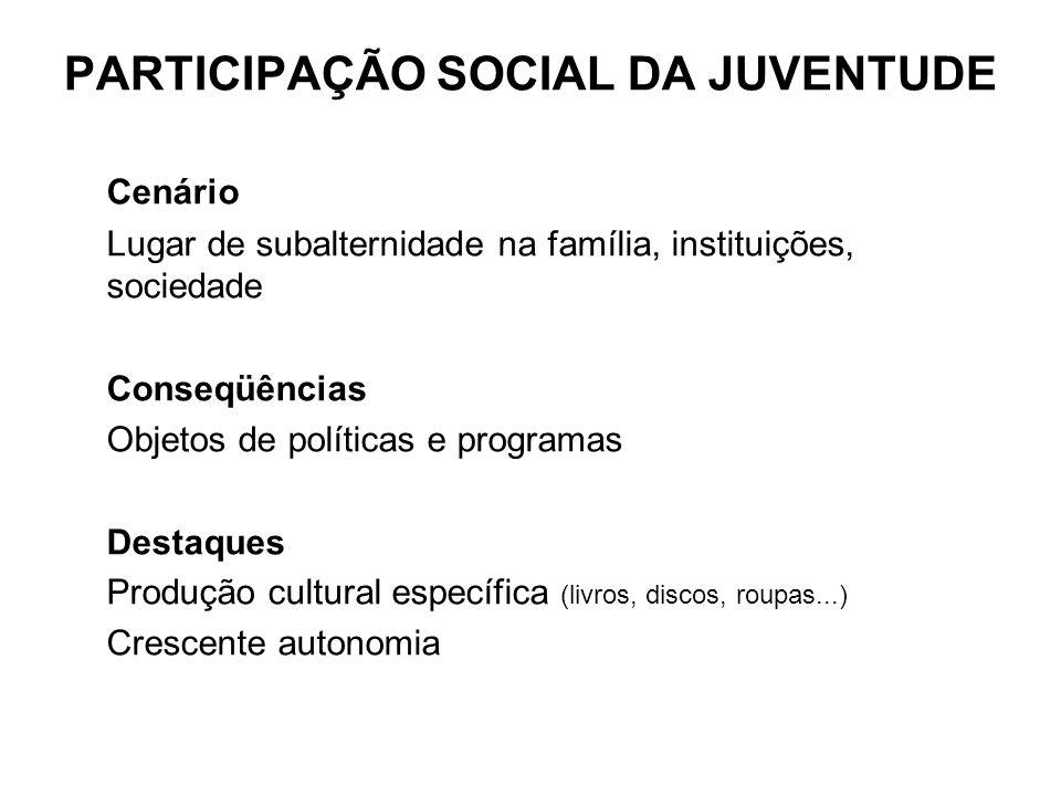 Cenário Lugar de subalternidade na família, instituições, sociedade Conseqüências Objetos de políticas e programas Destaques Produção cultural específ