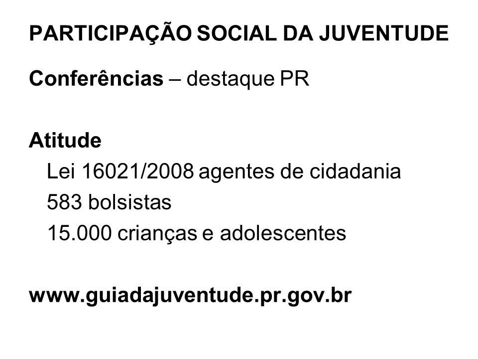 Conferências – destaque PR Atitude Lei 16021/2008 agentes de cidadania 583 bolsistas 15.000 crianças e adolescentes www.guiadajuventude.pr.gov.br