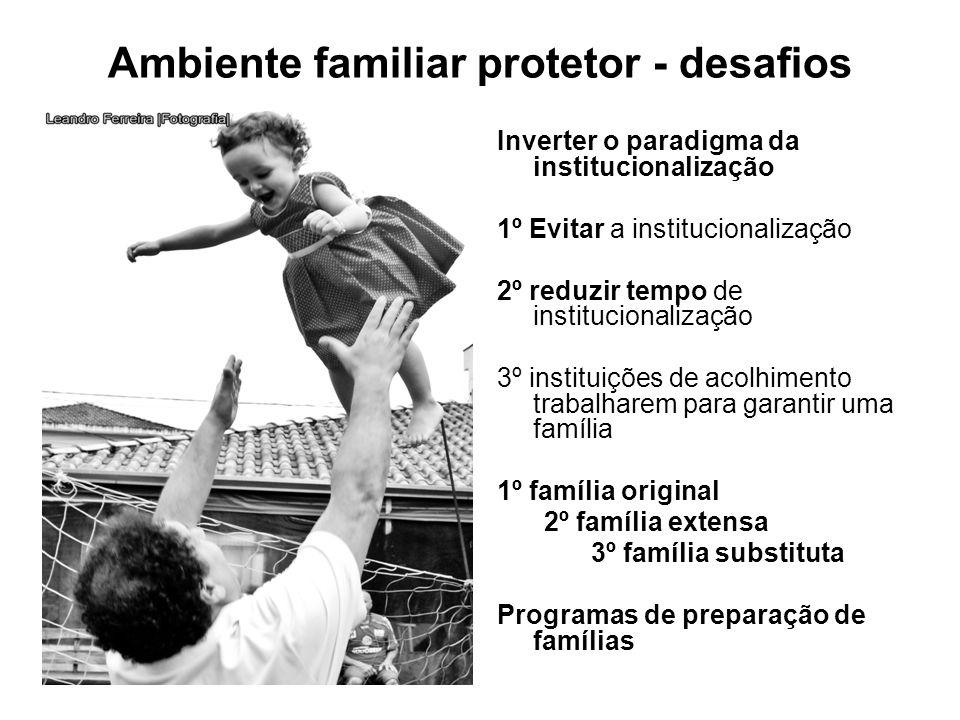 Ambiente familiar protetor - desafios Inverter o paradigma da institucionalização 1º Evitar a institucionalização 2º reduzir tempo de institucionaliza