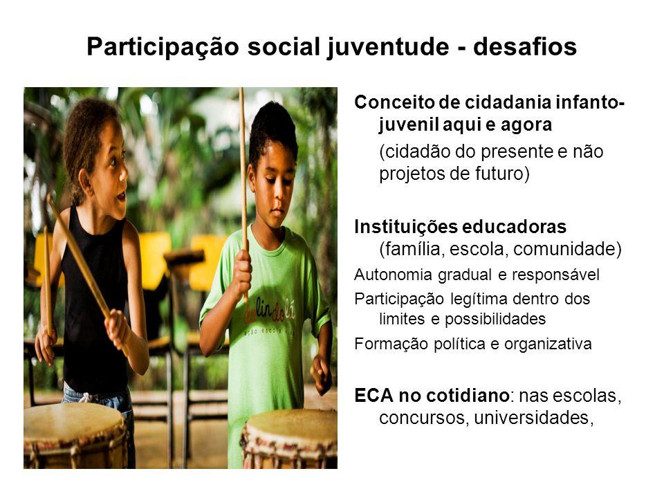 Participação social juventude - desafios Conceito de cidadania infanto- juvenil aqui e agora (cidadão do presente e não projetos de futuro) Instituiçõ